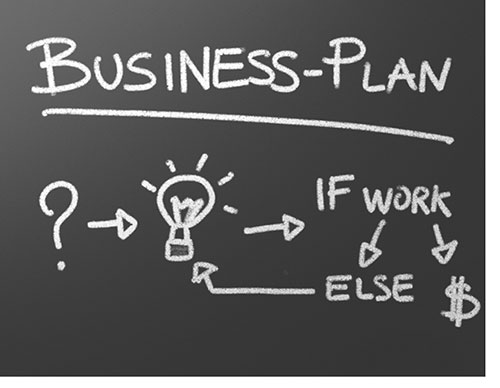 Business Plan Assistance